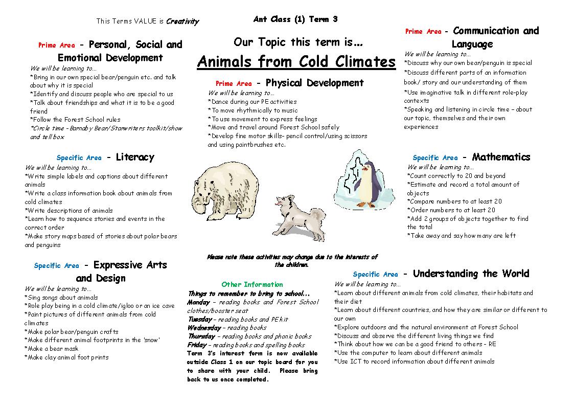 Class 1 (Ant) Topic Web Term 3