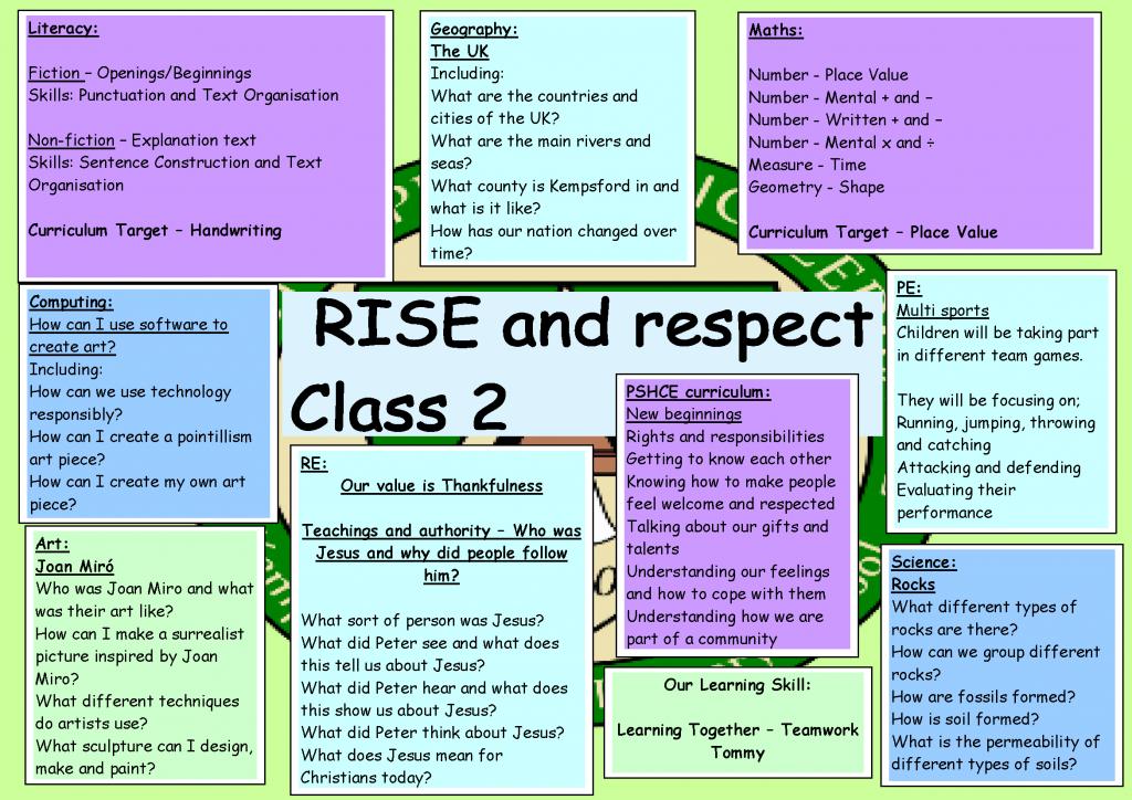 Class 2 Autumn 1 Topic Web